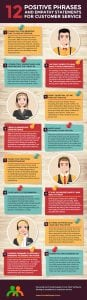 12 Positive Phrases and Empathy Statements for Customer Service (Infographic)