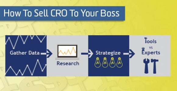 How To Sell CRO To Your Boss