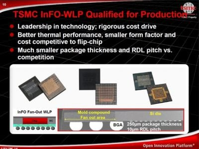 TSMC Details Technology Roadmap With Multiple Offerings to Benefit Future Apple Devices