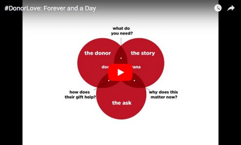 [VIDEO] How #DonorLove Connects Annual and Legacy Fundraising