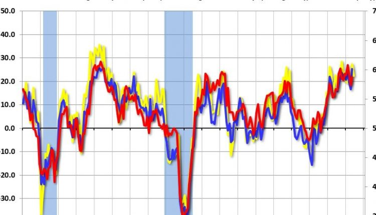 """Earlier: Philly Fed Manufacturing Survey """"Suggest Continuing Growth"""" in June"""