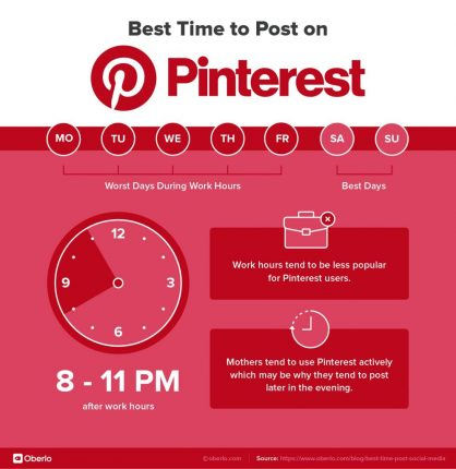 best-time-to-post-on-pinterest