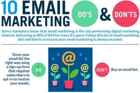 Infographic: 10 tactics for email marketing success – Info PR