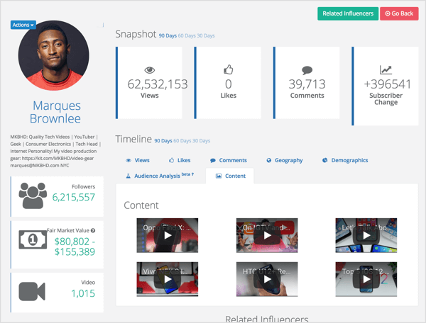Review the profile for a potential YouTube influencer on Influicity.