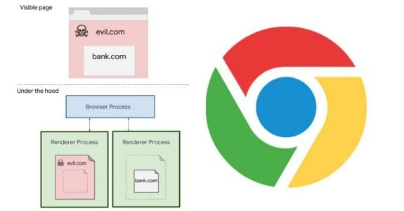 Google Enables 'Site Isolation' Feature By Default For Chrome Desktop Users – Info CCrime