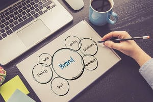 How to Craft a Brand Positioning Strategy in Four Steps – Info Marketing