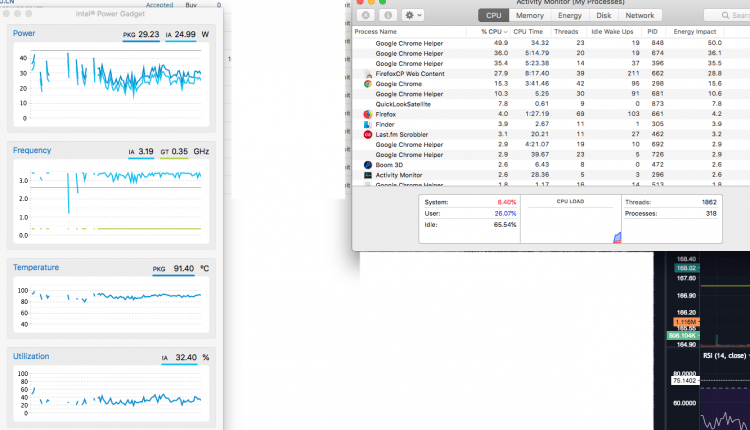 Looking to upgrade my '12 MBP, how much CPU power do I really need? (I mostly do stocks) – Info Mac