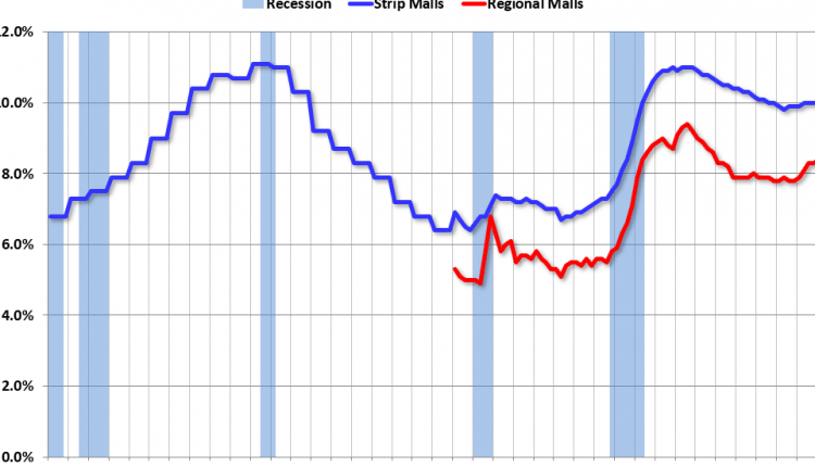 """Reis: Mall Vacancy Rate increased in Q2 2018, """"Worst quarter in nine years"""""""