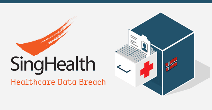 Singapore's Largest Healthcare Group Hacked, 1.5 Million Patient Records Stolen – Info CCrime