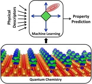 Study shows machine learning can improve catalytic design | Robotics