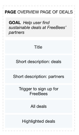 Graphic showing a priority guide with the page title, goal, and a prioritized list of content