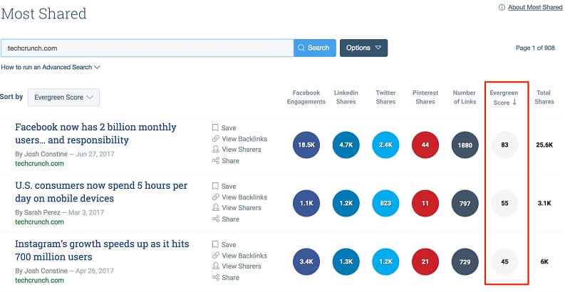 Buzzsumo Is More Awesome than You Think! [VIDEO] | SEO, ONLY infoTech