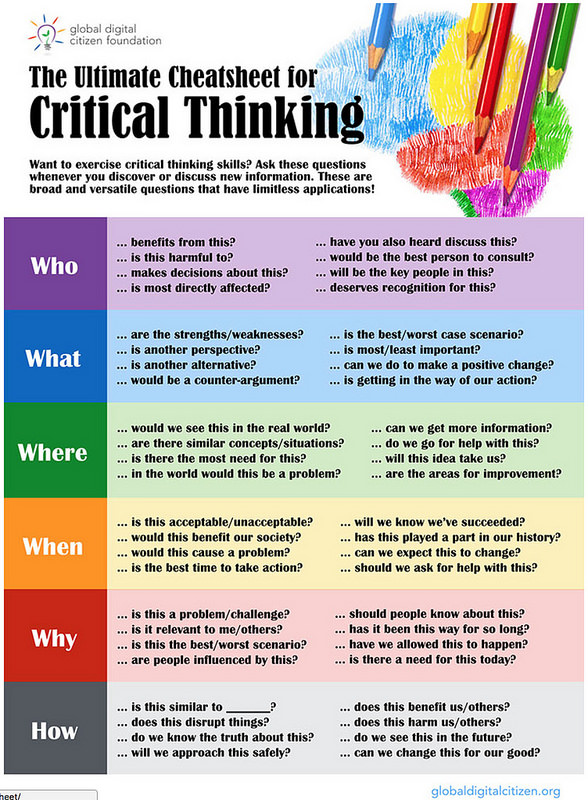 Ultimate Cheat Sheet for Critical Thinking
