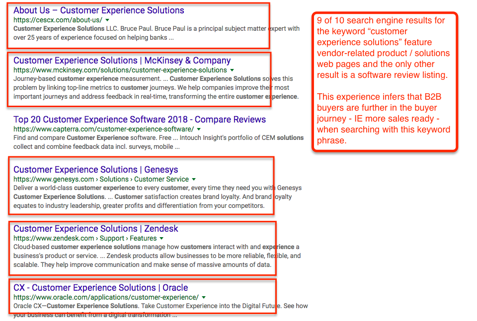 Customer Experience Solutions Search Results