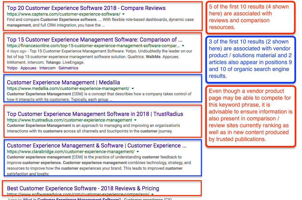 Customer Experience Management Solutions Search Results