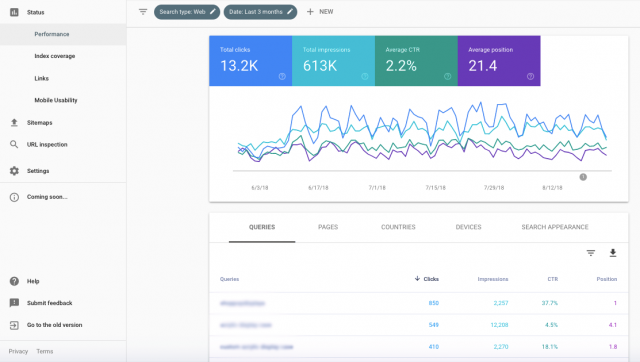 Google Search Console Performance Dashboard