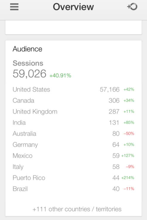 AudienceOverview_mobileapp