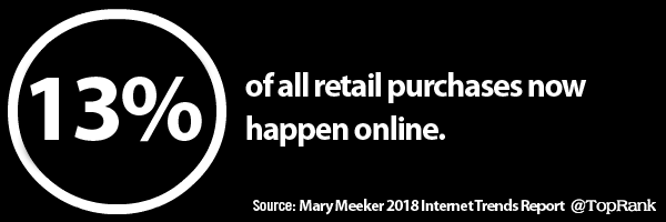 Digital Marketing News: Google's New Ad Tools, Facebook's Snoozefest, and LinkedIn's QR Code Refresh | Marketing, ONLY infoTech
