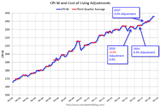 Early Look at 2019 Cost-Of-Living Adjustments and Maximum Contribution Base | Risk Management