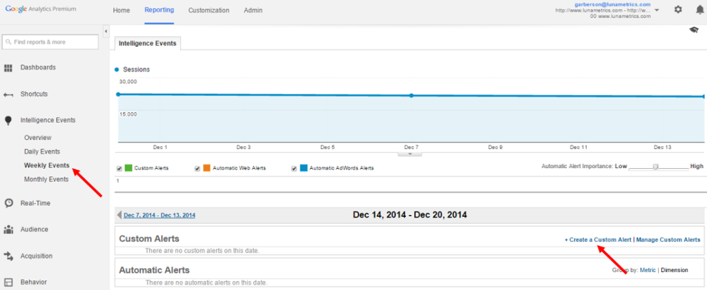Website alerts in Google Analytics