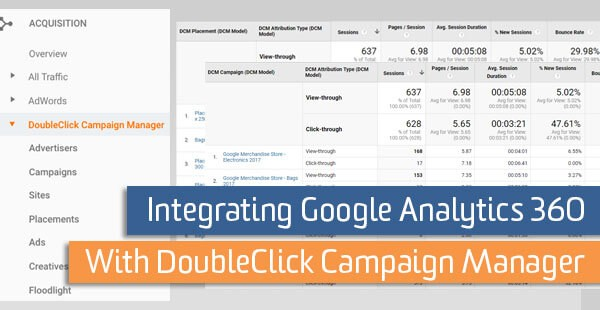Integrating Google Analytics 360 with DoubleClick Campaign Manager