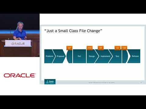 JVMLS 2018: Just a Small Class File Change Nestmates with Karen Kinnear – Info Java