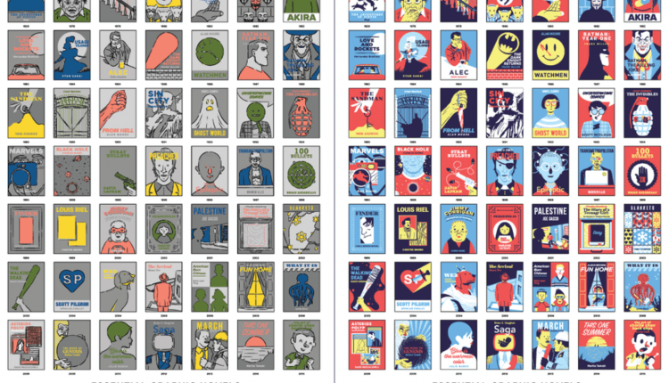 Keep Track Of Your Comic Collection With Pop Chart's Scratch-Off Graphic Novel Poster – Get It For 20% Off – Info Computing