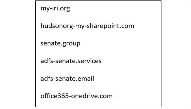 Microsoft Seized Six Fake Domains Mimicking U.S. Political Organizations | Cyber Security