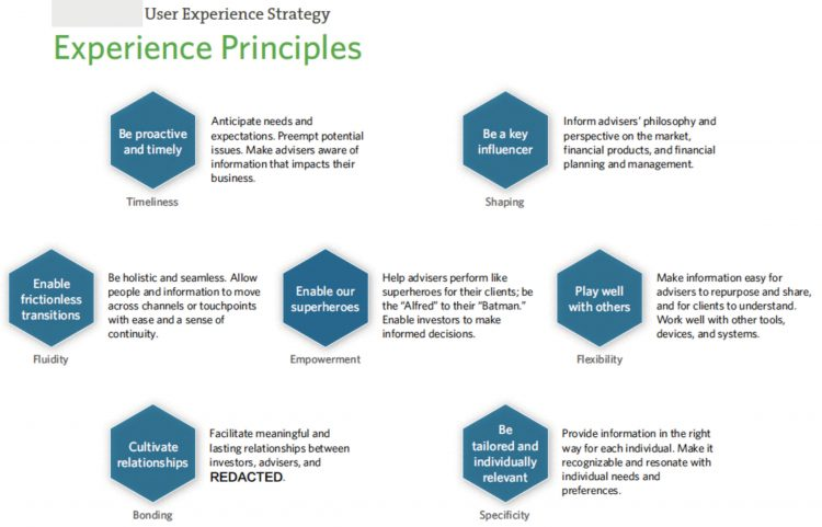 Seven example experience principles: Timeliness, Shaping, Fluidity, Empowerment, Flexibility, Bonding, and Specificity