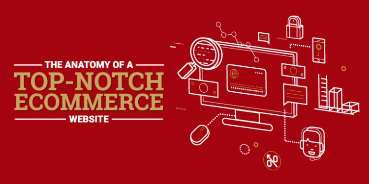 The Anatomy of a Top-Notch E-commerce Website [Infographic] | B2B Marketing