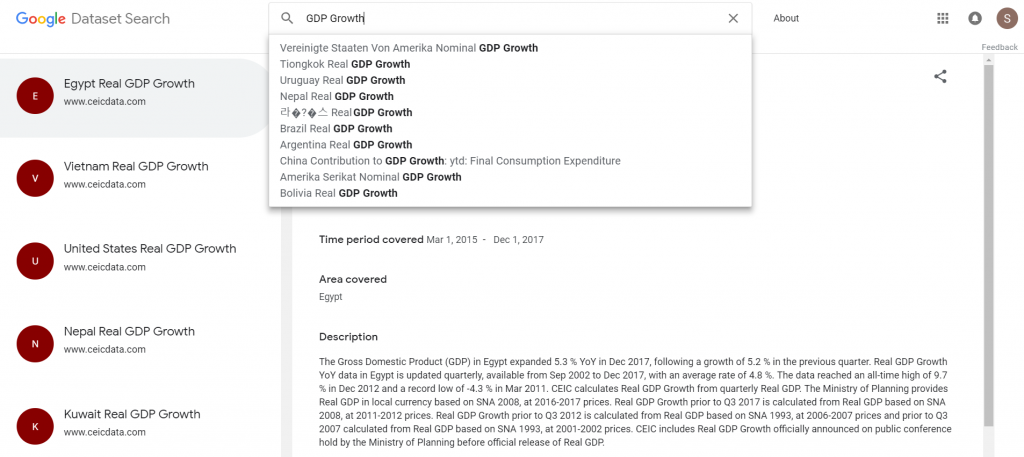 Google Dataset Search GDP