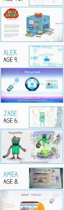 8 Kids Were Asked to Sketch Futuristic Tech Products | Feature Tech