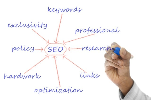 Additional Income SEO