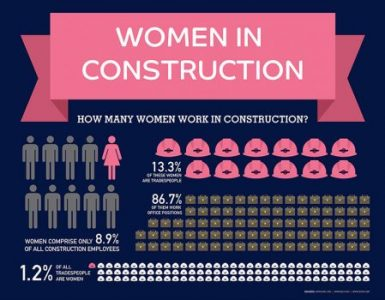 Miron Forges the Way for a New Generation of Women in Construction | Innovation