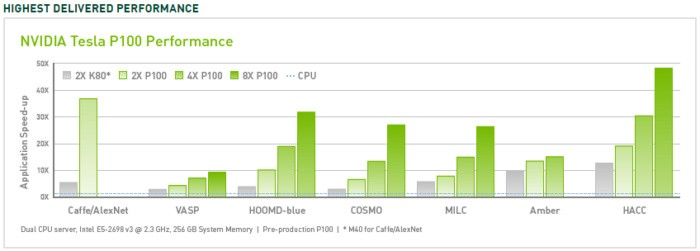 What is CUDA? Parallel programming for GPUs | Computing