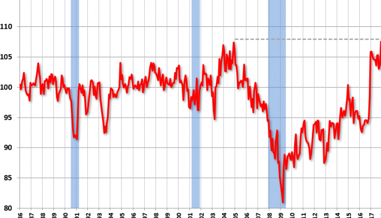 Small Business Optimism Index decreased slightly in September | Risk Management