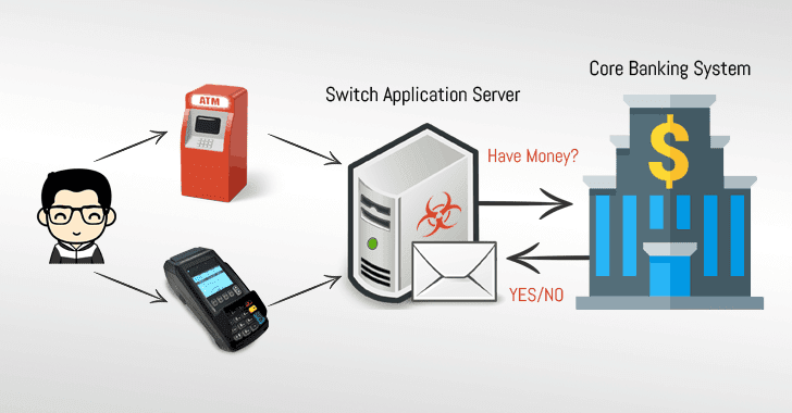 atm hacking switch application server