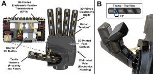 Robotic Grippers Prosthetic Hands