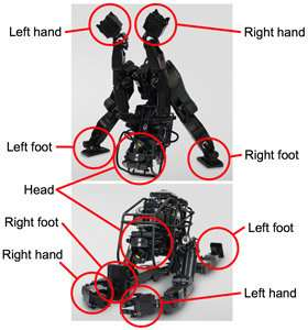 Development of a humanoid robot prototype, HRP-5P, capable of heavy labor | Robotics