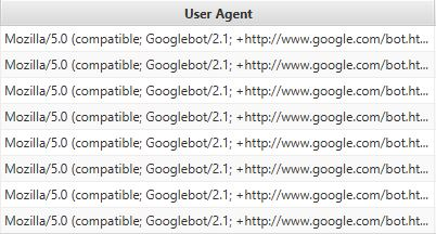 USER AGENT REAL
