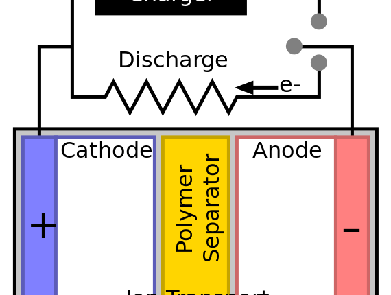 How Do Solid State Batteries Work? | Tips & Tricks