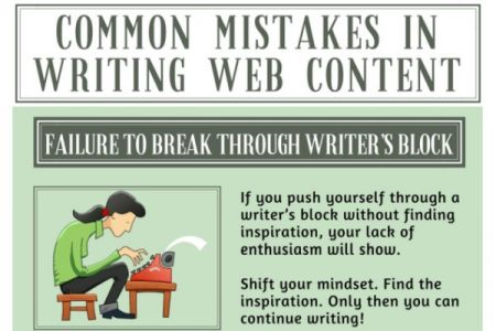 11 writing mistakes that can tank your online content