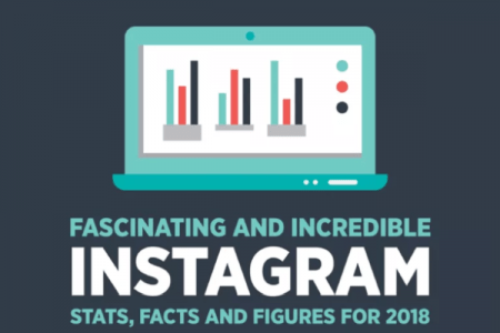 Infographic: The true power of Instagram
