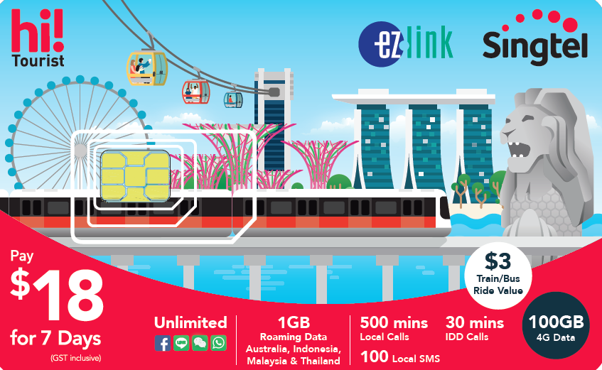 Singtel introduces 2-in-1 tourist SIM and EZ-Link travel card