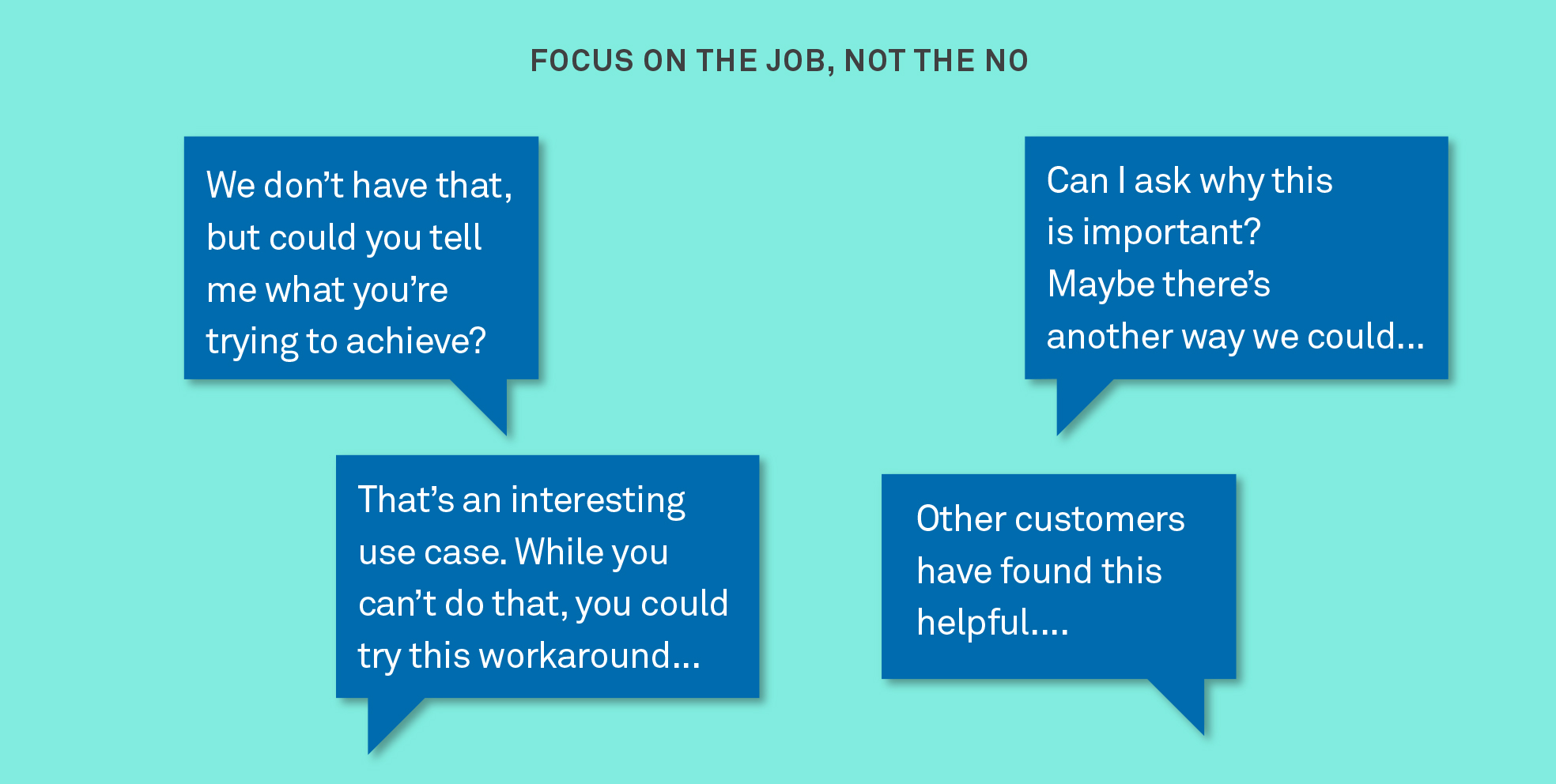 Focus on the job, not the no