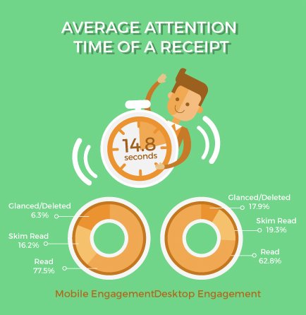 1550321282 533 5 Feedback Tips That Will Boost Email Campaign Performance