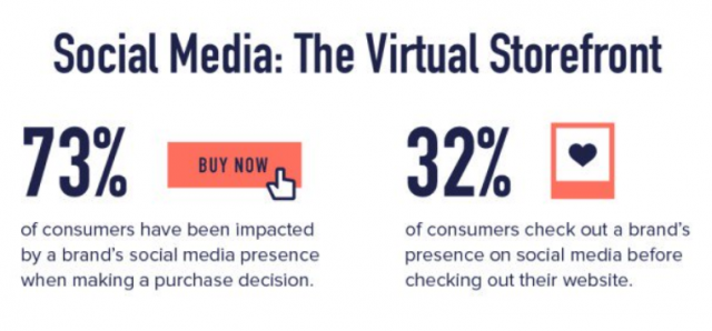 social media marketing, digital marketing