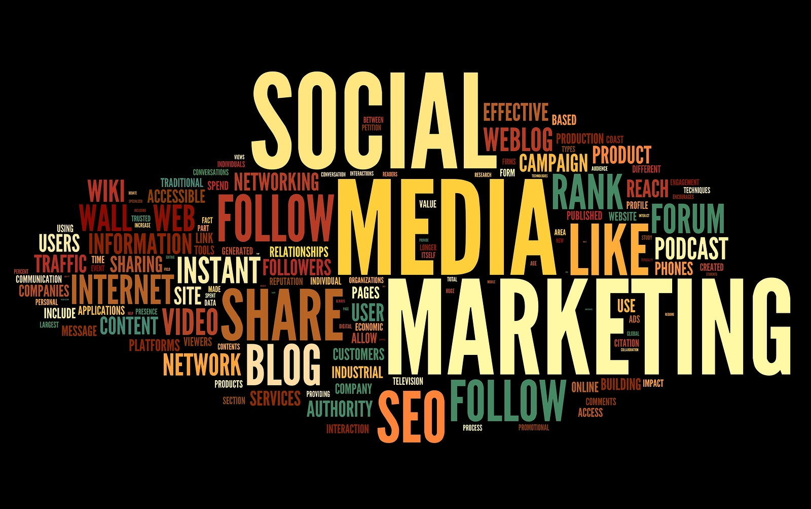How to Extend Global Marketing Efforts Through Social Media