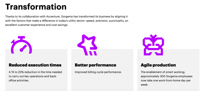 accenture case study results