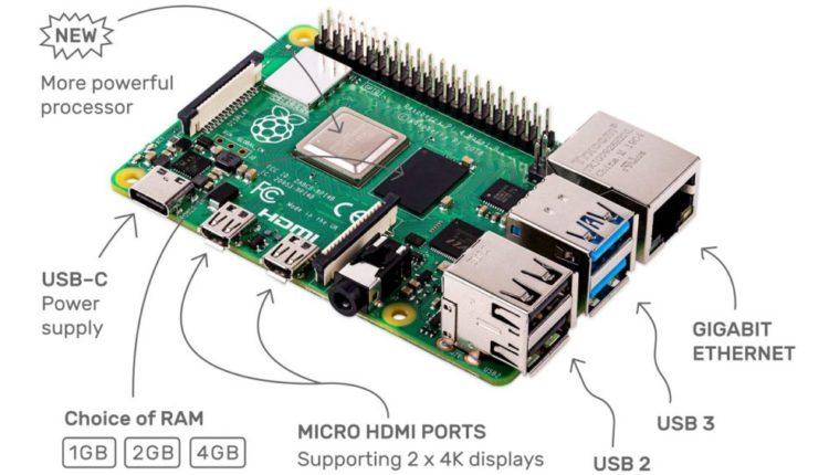The Raspberry Pi 4 Has a Flawed USB-C Port